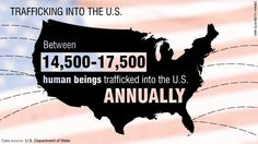 Mystery and Mypoia: Understanding the Failures of U.S Efforts to Stop Human Trafficking