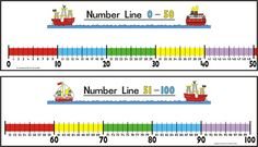 See 8 Best Images of Large Printable Number Line To Inspiring Large Printable Number Line to 20 printable images. Printable Number Line Free Printable Numbers Large Printable Number Line Printable Number Line 1 20 Math Number Line to 20 Printable Number Line, Printable Numbers, Math Activities, Teacher Resources, Math Games, Math Worksheets, Learning Place, Student Numbers, Math Notebooks