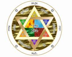 Davidsster met symboliek