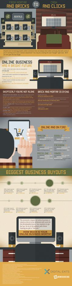 The Domination of E-Commerce [Infographic]