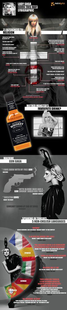 Lyrigraphic: Lady Gaga - Born This Way    Lyrics from MetroLyrics.com