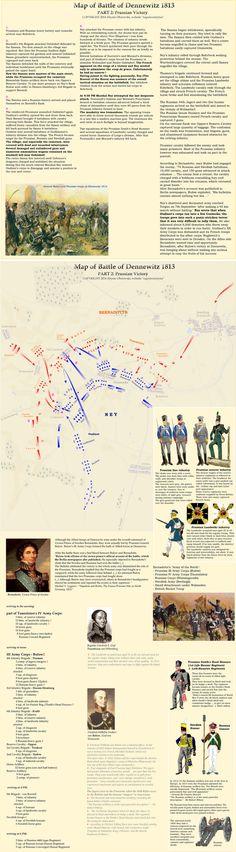 La battaglia di Dennewitz, la vittoria prussiana