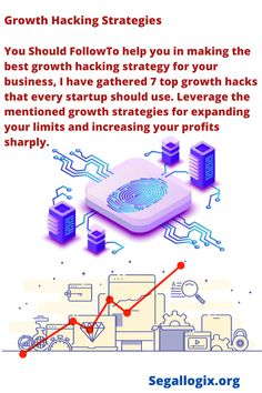 Entrepreneurs need to work and spend on the growth hacking strategies for their companies. Facebook Marketing, Digital Marketing, Search Ads, Growth Hacking, Google Ads, Competitor Analysis, Facebook Instagram, Lead Generation, Search Engine Optimization