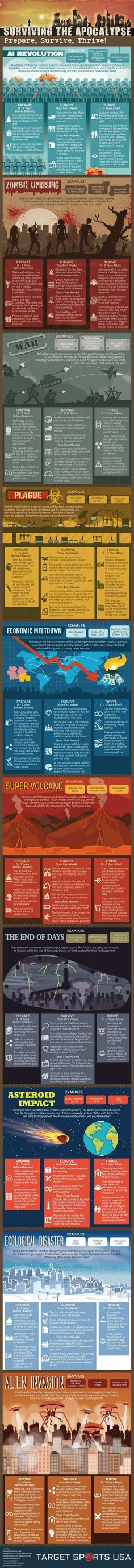 Surviving the Apocalypse: Prepare, Survive, Thrive! #Infographic #ScienceFiction