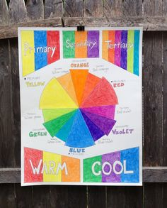 Color wheel chart!  Warm, Cool, Primary, Secondary, Tertiary