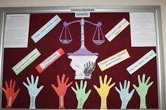 insan hakları haftası pano ile ilgili görsel sonucu