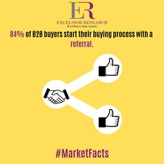 """B2B buyers trust on referrals while making purchase decisions."" #marketfacts #excelsiorresearch #b2bfact #b2b #b2bmarketers #b2bsales #b2bmarketing #referralmarketing #refer #b2bmarketing19 #b2bnetworking #b2bleadgeneration #b2bleads"