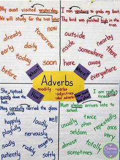 Adverbs Anchor Chart- This blog post contains a free adverb activity idea, too!