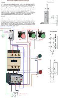 Esquemas eléctricos: control local y a distancia mediante pulsadores