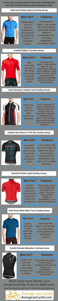 d1b4815826fcc 7 of the best cycling jerseys — How to pick the best cycling jersey