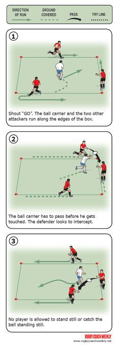 Try this fast moving warm-up game: Hot box feet