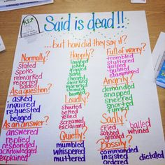 "Said is dead! A funny way to get your students to use words other than ""said"""