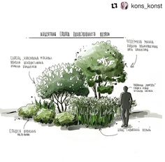 Quick And Easy Landscaping On A Budget - House Garden Landscape Landscape Architecture Drawing, Landscape Sketch, Architecture Graphics, Landscape Drawings, Urban Landscape, Landscape Design, Landscape Architects, Planer Layout, Plant Design