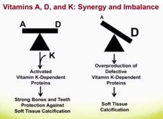 La vitamine D : besoins, solutions...