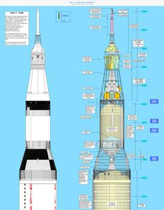 Saturn V Apollo Exterior & Interior pdf is part of Space nasa - Apollo Space Program, Nasa Space Program, Space Shuttle, Space And Astronomy, Astronomy Science, Space Probe, Space Launch, Apollo Missions, Air Space