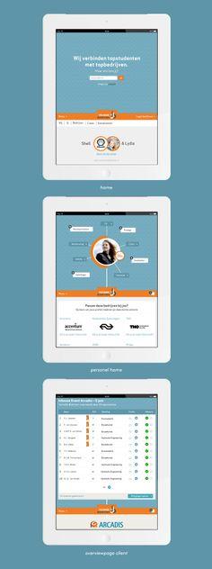 Techniekbedrijven recruitment tool - Portfolio of Twan Minten #Webdesign