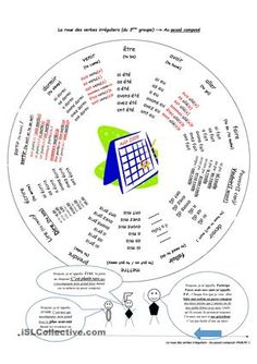 Voici ma version originale d'une roue de conjugaison pour 17 verbes irréguliers au passé composé. J'y ai aussi inclus une version de ma fiche de DR&MRSVANDERTRAMPP à l'endos. Ce sont les verbes ; être, avoir, aller, faire, pouvoir, vouloir, devoir, falloir, mettre, prendre, lire, dire, écrire, partir, sortir, dormir, et venir. J'espère que cette roue vous sera utile et que vos élèves seront s'en servir avec succès. - Fiches FLE