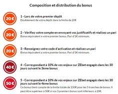 Bonus de 150€ et facile à débloquer chez Zebet.  > http://wallabet.fr/bookmakers/zebet-2/bonus-zebet/