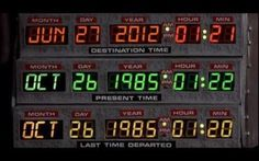 We are now the day AFTER the future. LIKE and REPIN if you get this. Hint: Where we're going, we don't need roads.