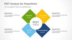 PEST Analysis Diagrams for PowerPoint is a selection of outstanding PowerPoint designs on business concepts. PEST stands for Political, Economic, Social an