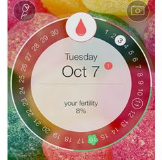 Luteal Phase  Ovulation Calendar  Baby Planning