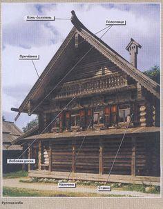 Традиционный быт в русском доме