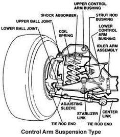 83 best automotive images tools engine repair atelier 1968 72 VIN Number Placement On Chevy C10 control arm suspension truck repair engine repair car engine car wheels car