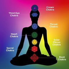 Your Complete Guide to the 7 Chakras