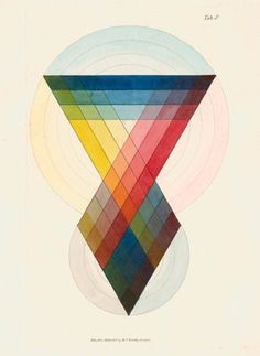 Chromatic scale of colours arranged as a chart by James Sowerby (1807). Fine art print from The Royal Society Print Shop.