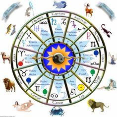Google Image Result for http://www.winterspells.com/wp-content/uploads/2009/08/astrology-chart.jpg