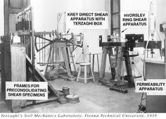Laboratorios de mecánica de suelos, antes y ahora.