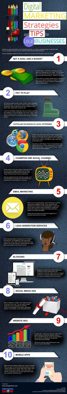 Digital Marketing Strategies for Local Businesses [Infographic]