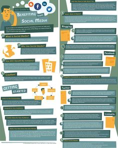 Your guide to benefitting from social media.
