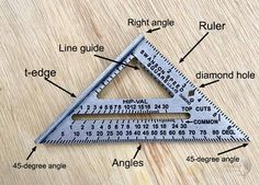 A simple guide for beginners to learn how to use a Speed Square or carpenter's square in woodworking. Learn about all the features and uses!