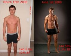 Jared Gets Shreaded In only 10 weeks with Hitch Fit
