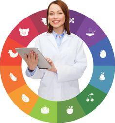 A Importância da Educação Nutricional   A Casa do Nutricionista