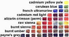 Colour mixing chart