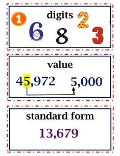 Word Wall cards that correlate with enVision Common Core Math series.  The cards include the word and a visual representation of the definition.   They can be cut apart and used for a word wall, to introduce new vocabulary cards, or to review vocabulary already earned. 95 Words included are: digits, value, standard form, expanded form, word form, equivalent decimals, Commutative Property of Addition, Associative Property of Addition, compatible numbers, compensation, rounding, overestimate…