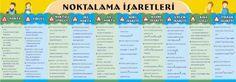 Fiil Çekimi Afişi - 6.00 TL Word Search, Periodic Table, Drama, Words, Periodic Table Chart, Periotic Table, Dramas, Drama Theater, Horse