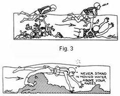 Fillmore Mountain Search & Rescue, Training guide for