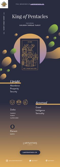 King of Pentacles Meaning - Tarot Card Meanings Cheat Sheet. Art from Golden Thread Tarot.