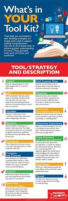 Reading strategies are the tools of the trade in an ELA classroom. Grab your tool kit today! 2017. 13 x 38 inches. Laminated.