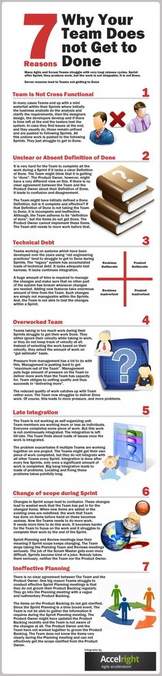 Scrum - 7 Reasons Why Your Team Doesn't Get Done - Infographic