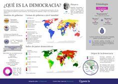 ¿Qué es la democracia?  Fuente: http://quees.la/democracia/