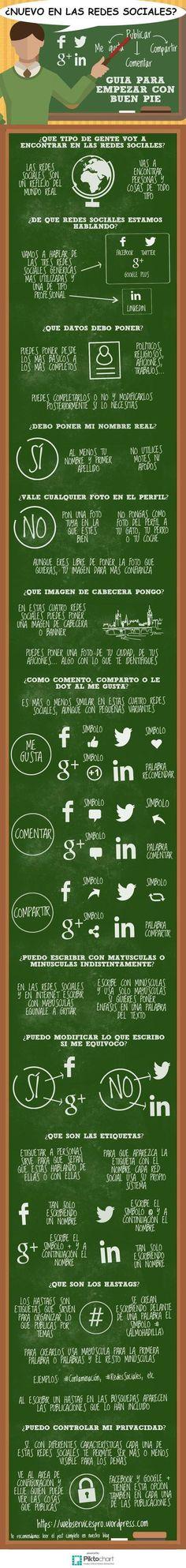 Guía para comenzar con buen pie en las Redes Sociales | TIC & Educación | Scoop.it