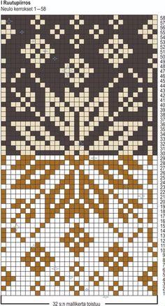 Fair Isle Knitting Patterns, Knitting Charts, Knit Patterns, Mittens Pattern, Knit Crochet, Projects To Try, Photo Wall, Carpet, Cross Stitch Samplers