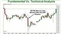 114. Fundamental Analysis Vs. Technical Analysis in Forex [Tags: FOREX TRADING METHODS 114. Analysis Forex Fundamental Technical]