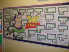 Toys Topic Display 67 New Ideas Classroom Displays Ks1, Ks1 Classroom, Disney Classroom, Classroom Decor Themes, School Displays, First Grade Classroom, Classroom Ideas, Class Displays, Classroom Layout