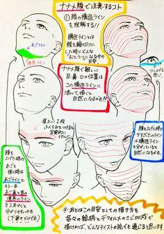 """吉村拓也【神様のハナリ3巻4/19発売】さんのツイート: """"【最低限❗️】コレだけ注意すれば 下手糞に見えない【イケメンの顔】 ✨整った美少年、美青年の描き方✨ (髪の毛は除外してます。 坊さんの描き方ではありません(注)) https://t.co/502nkwxJ1Z"""""""