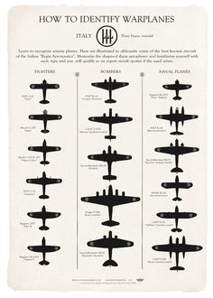 "HOW TO IDENTIFY WARPLANES. ITALY ""Regia Aeronautica"""